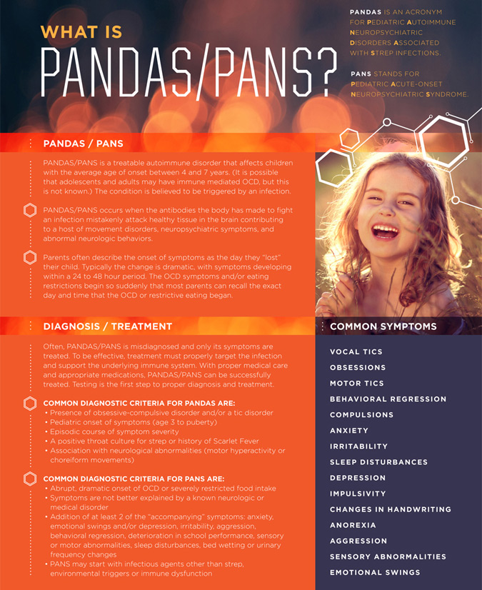 Moleculera PANS and PANDAS Patient Education Handout